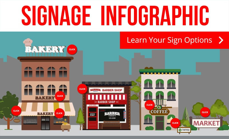 signage infographic